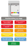 Werken aan Stage & Loopbaan 1 – Voorbereiding op stage - Leerlingmateriaal_