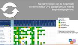 LVS- digitaal leerlingvolgsysteem _