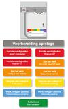 Werken aan Stage & Loopbaan 1 – Voorbereiding op stage - Docentenhandleiding _