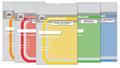 Certificaten-Module-3-Uitstromen-naar-werk